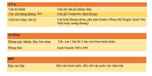Nội thất bàn giao chung cư PCC1 Thanh Xuân