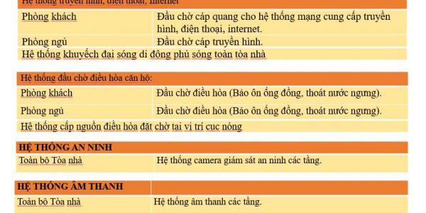 Nội thất bàn giao dự án PCC1 Thanh Xuân