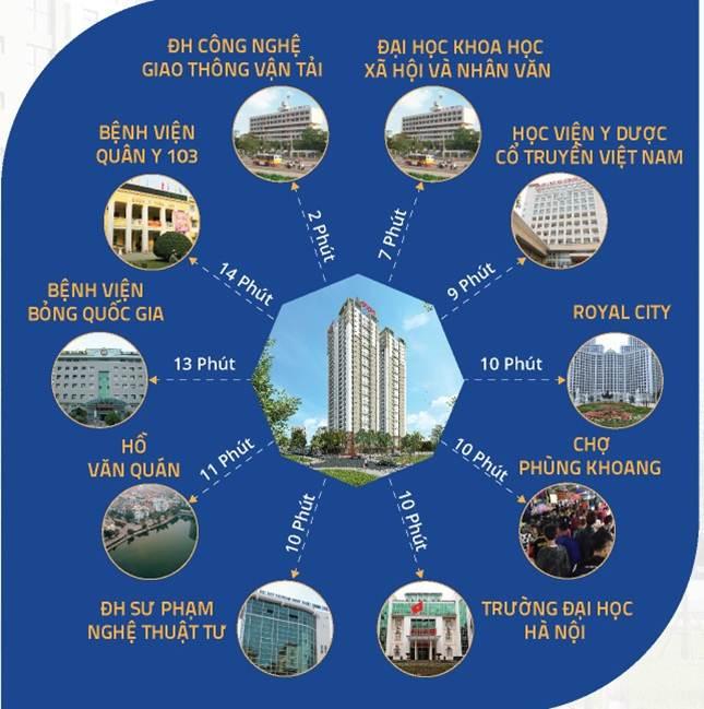 Liên kết vùng chung cư PCC1 Thanh Xuân